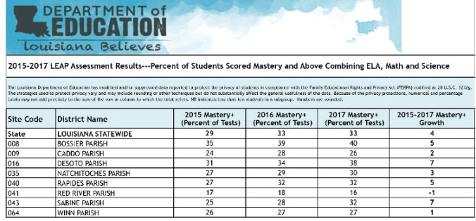 spring-2017-state-lea-leap-mastery-summary-1